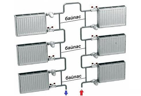 Вертикальная однотрубная система отопления.