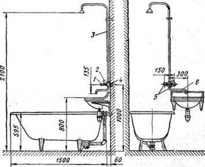 Схема монтажа смесителя.
