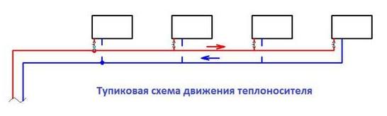 Тупиковая схема