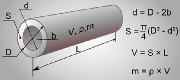 Расчет диаметра труб