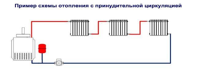Схема отопления принудительной циркуляцией