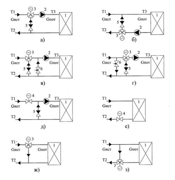 Схема обвязки калорифера приточной установки фото 395