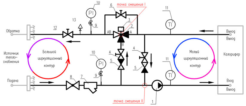 Схема обвязки калорифера приточной установки фото 55
