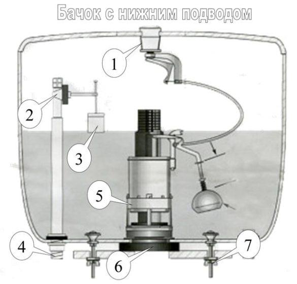 Запорная мембрана впускного крана сливного бачка