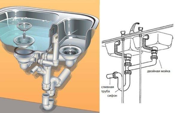 Переливной сифон-спарка с отводом на стиральную машину