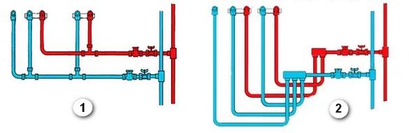 Типы разводки водопровода в квартире.