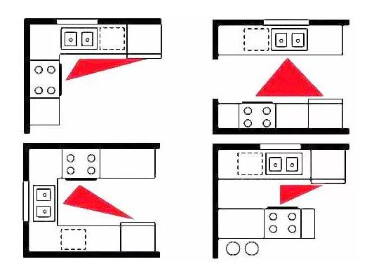 """Правило """"треугольника"""" на кухне"""