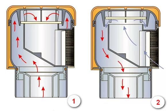 Аэратор - воздушный клапан для канализации